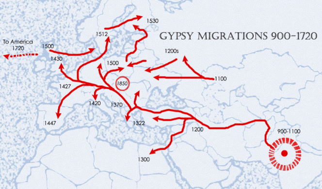 Roma or Gypsies – Why 2 names and where do they come from