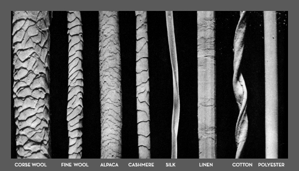 Fibres, microscopic